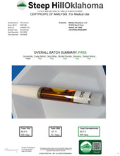 Load image into Gallery viewer, White Label CO2 Cartridge 1g