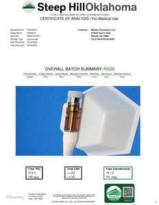 White Label CO2 Cartridge 1g