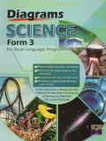 Diagrams Science Form 3 for Dual Language Programme