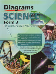 Diagrams Science Form 3 for Dual Language Programme -2019