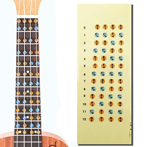 Ukulele Fretboard Note Decals
