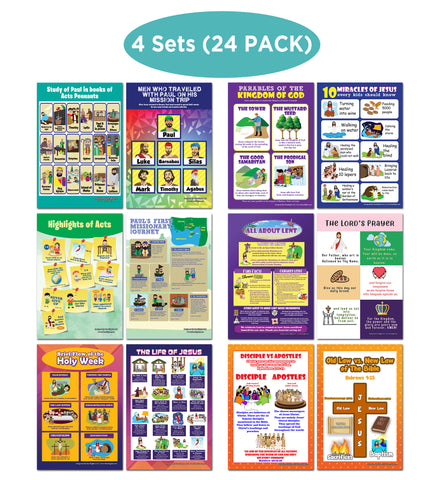 NewEights Bible Knowledge Series 3 Learning Posters (24-Pack) –  Great Value Bulk Buy