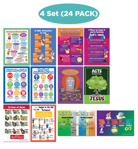 NewEights Bible Knowledge Series 5 Learning Posters (24-Pack) – Bulk Pack Quality Teaching Tool