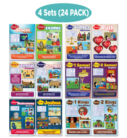 NewEights Bible Knowledge on Old Testament Series 1 Children Learning Posters (24-Pack)