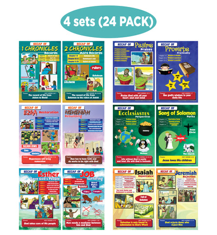 NewEights Educational Bible Knowledge on Old Testament Series 2 for Kids Learning Posters (24-Pack)