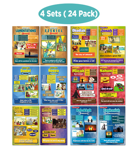 NewEights Bible Knowledge Old Testament Educational Posters for Kids Series 3 (24-Pack)