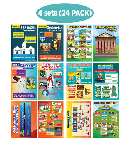 NewEights Old Testament Bible Knowledge for Kids Series 4 Learning Posters (24-Pack)