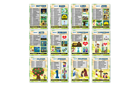 Bible Knowledge on New Testament Series 1 Children Educational Learning Posters (24-Pack) - Church Memory Verse Sunday School Rewards - Christian Stocking Stuffers