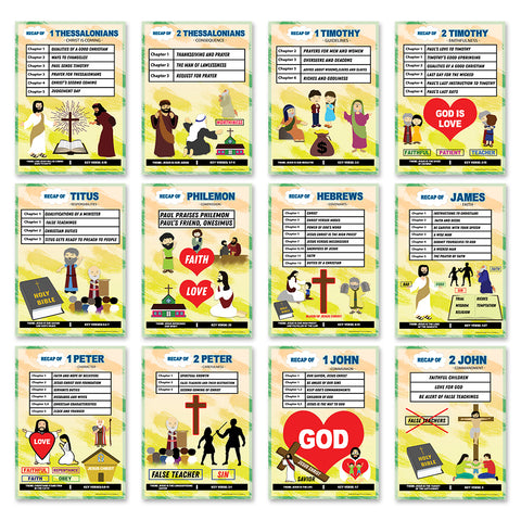 Bible Knowledge on New Testament Series 2 Children Educational Learning Posters (24-Pack)