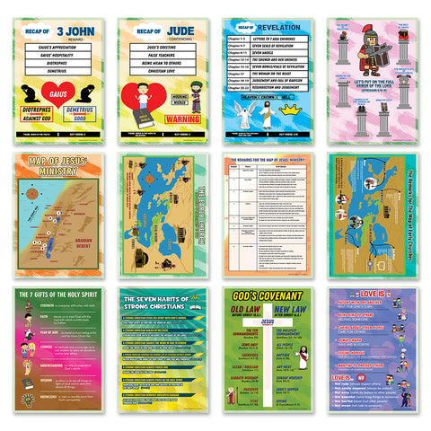 Bible Knowledge on New Testament Series 3 Children Educational Learning Posters (24-Pack)