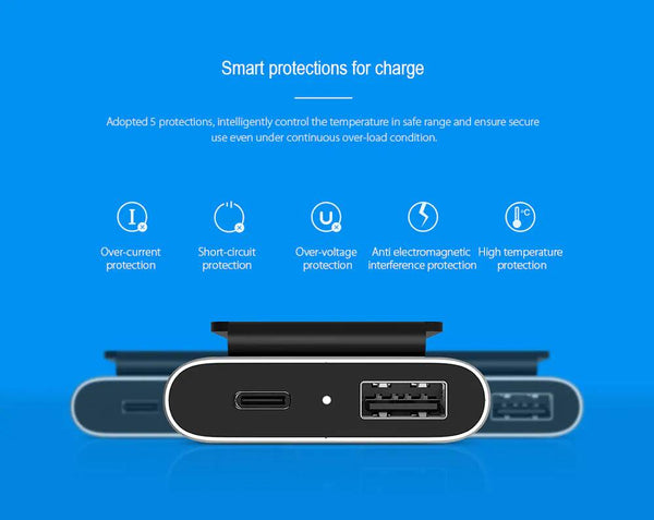 Xiaomi 36W Dual-USB QC3.0 Fast Charging Car Charger Pro, up to 100W with Expansion