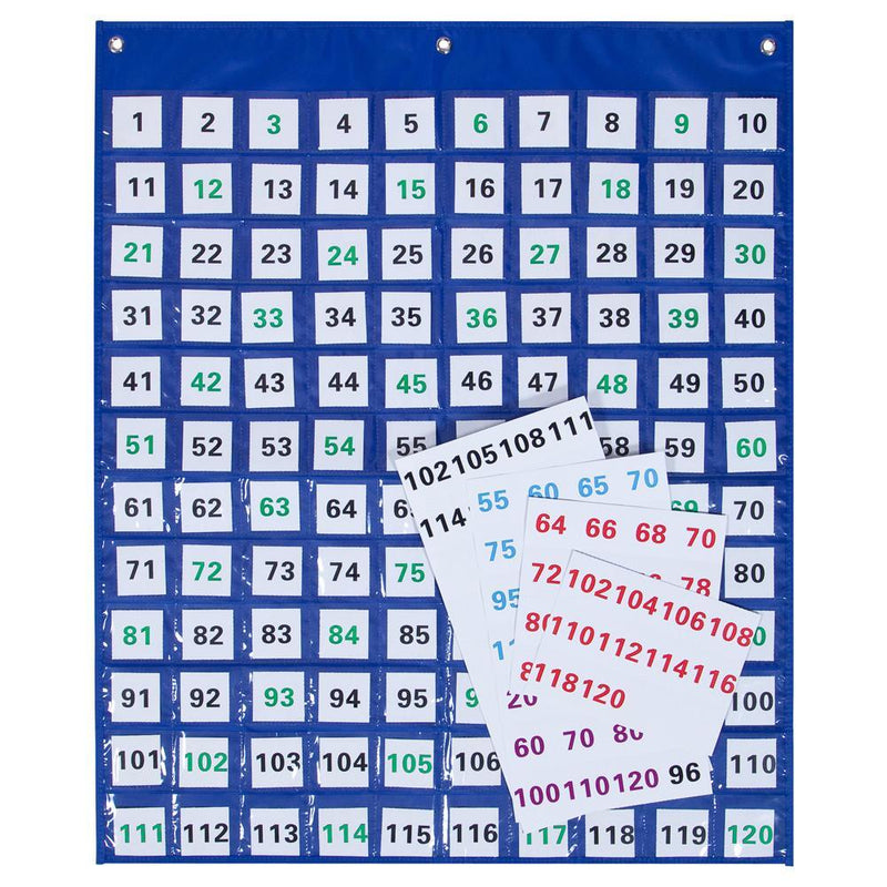 1 - 120 NUMBERS POCKET CHART