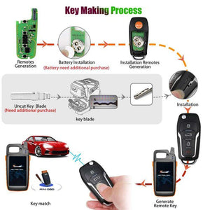 XEFO01EN Ford Style Super Remote Key Built-in Super Chip