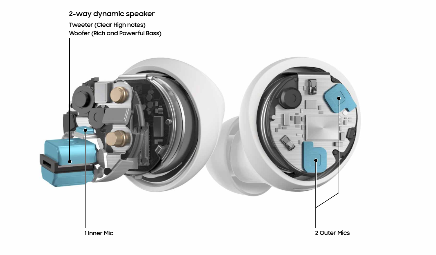 Samsung Galaxy Buds Plus Internal Structure