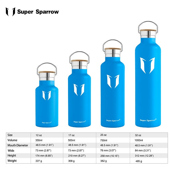 Insulated Stainless Steel Water Bottles, 1000ML / 32OZ
