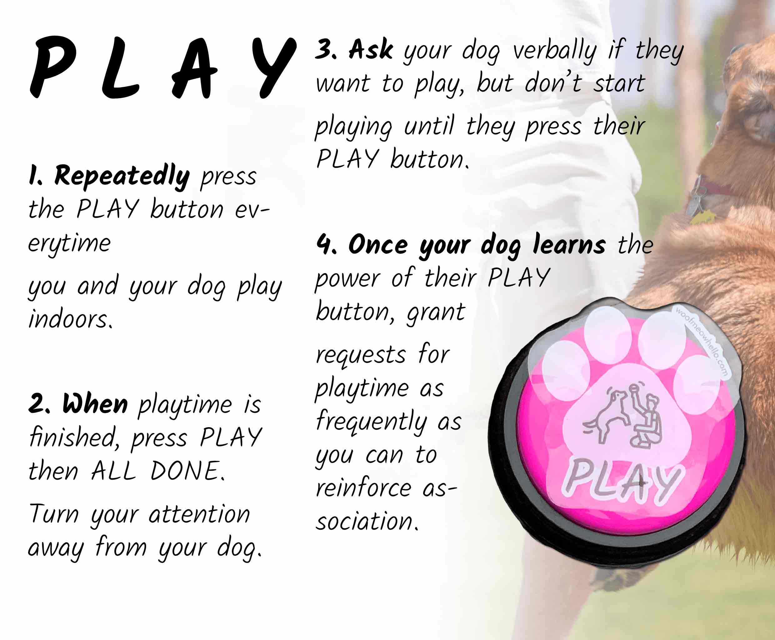 Repeatedly press the play button every time you and your dog play indoors. When playtime is finished, press PLAY then ALL DONE. Turn your attention away from your dog. Ask your dog verbally if they want to play, but don't start playing until they press their PLAY button. Once your dog learns the power of their PLAY button, grant requests for playtime as frequently as you can to reinforce association.