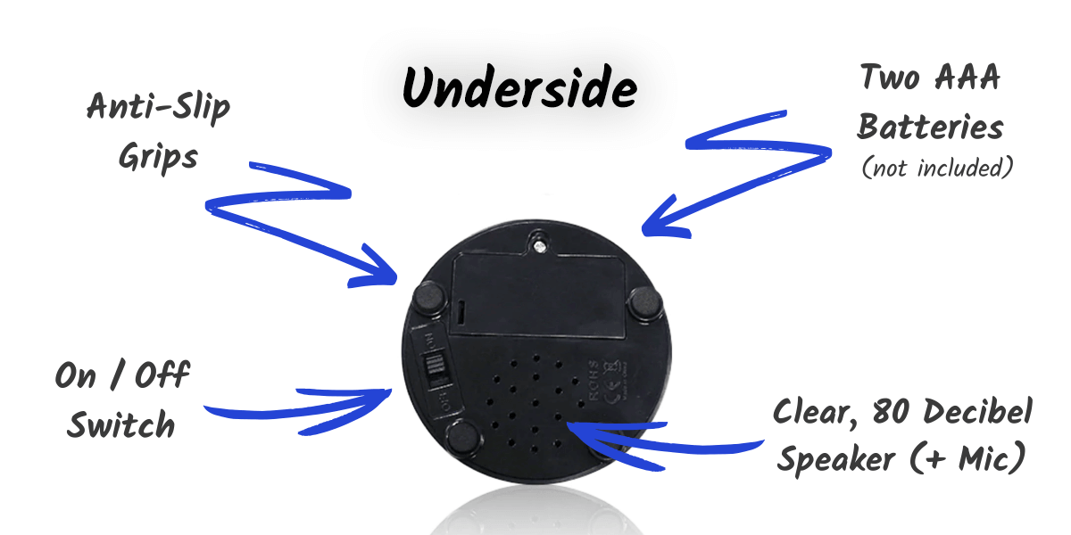 Back of the dog communication button at a glance. In this diagram you can see the anti-slip grips, an on/off switch, the clear 80 decibel speaker and mic, and a slot for two AAA batteries.