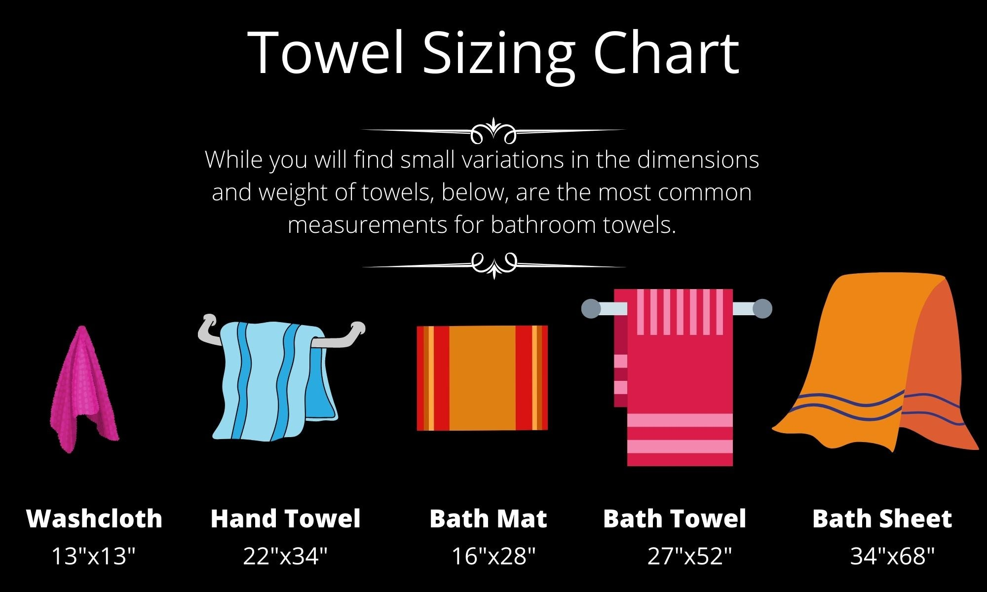 bath towel size chart in inches american towels