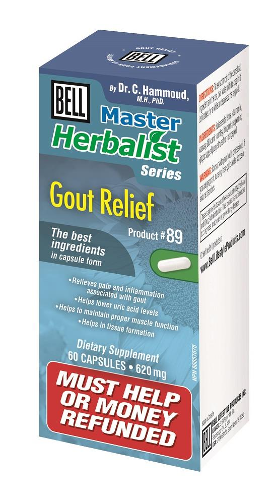 Win the Bout Against Gout Naturally
