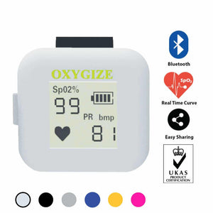 Ring Oximeter with Bluetooth