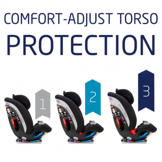 Maxi Cosi Magellan XP Max All-in-One Convertible Car Seat