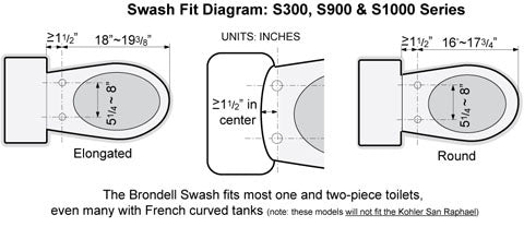 Swash toilet fit guide