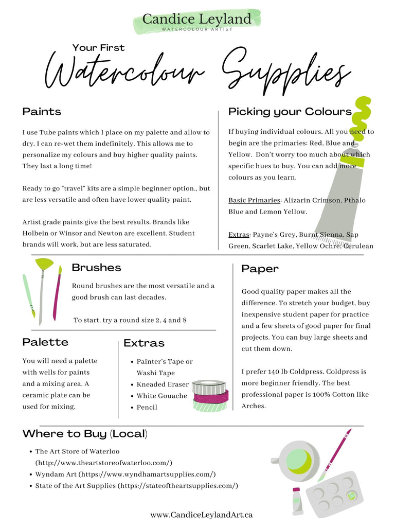 guide to watercolour supplies