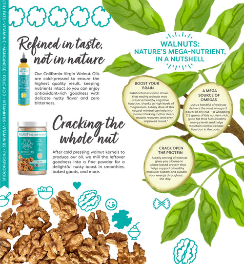 Walnut health benefits and nutrition facts
