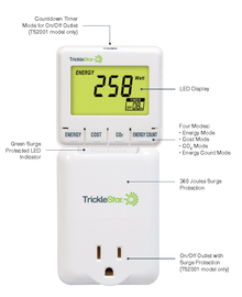 TrickleStar Plug-in Energy Monitor