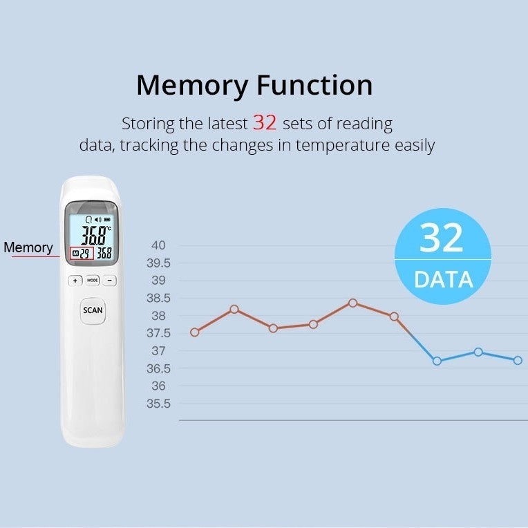 YK-NCK1803 Medical Infrared Thermometer Gun Non-contact Fever Thermometer Kids Termometro Laser LCD