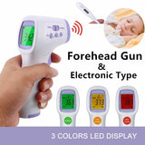 Laser Forehead gun Tool Non-contact Infrared Forehead Forehead gun for Adults and Children with Lcd Display Digital ABS