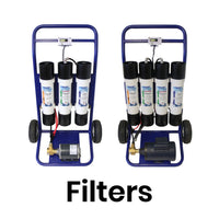Filters only for Legacy Ettore Aqua Clean System