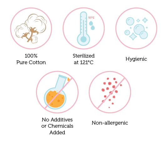 Suzuran Baby  Wet Cleaning Cotton is made of pure cotton, non-allergenic, sterilized at high temperature, hygienically packed and no additives or chemical added.