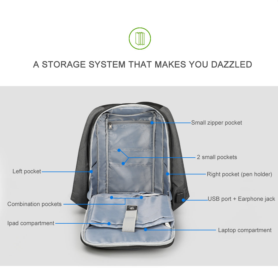 Laptop backpack | Smart gadget