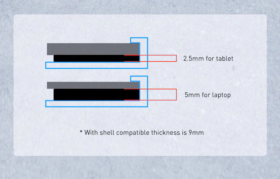 Gaskets compatibility with laptop & tablets of USB C HUB
