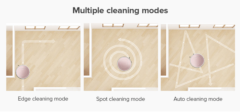 Multiple Cleaning Modes Of Vacuum Cleaner