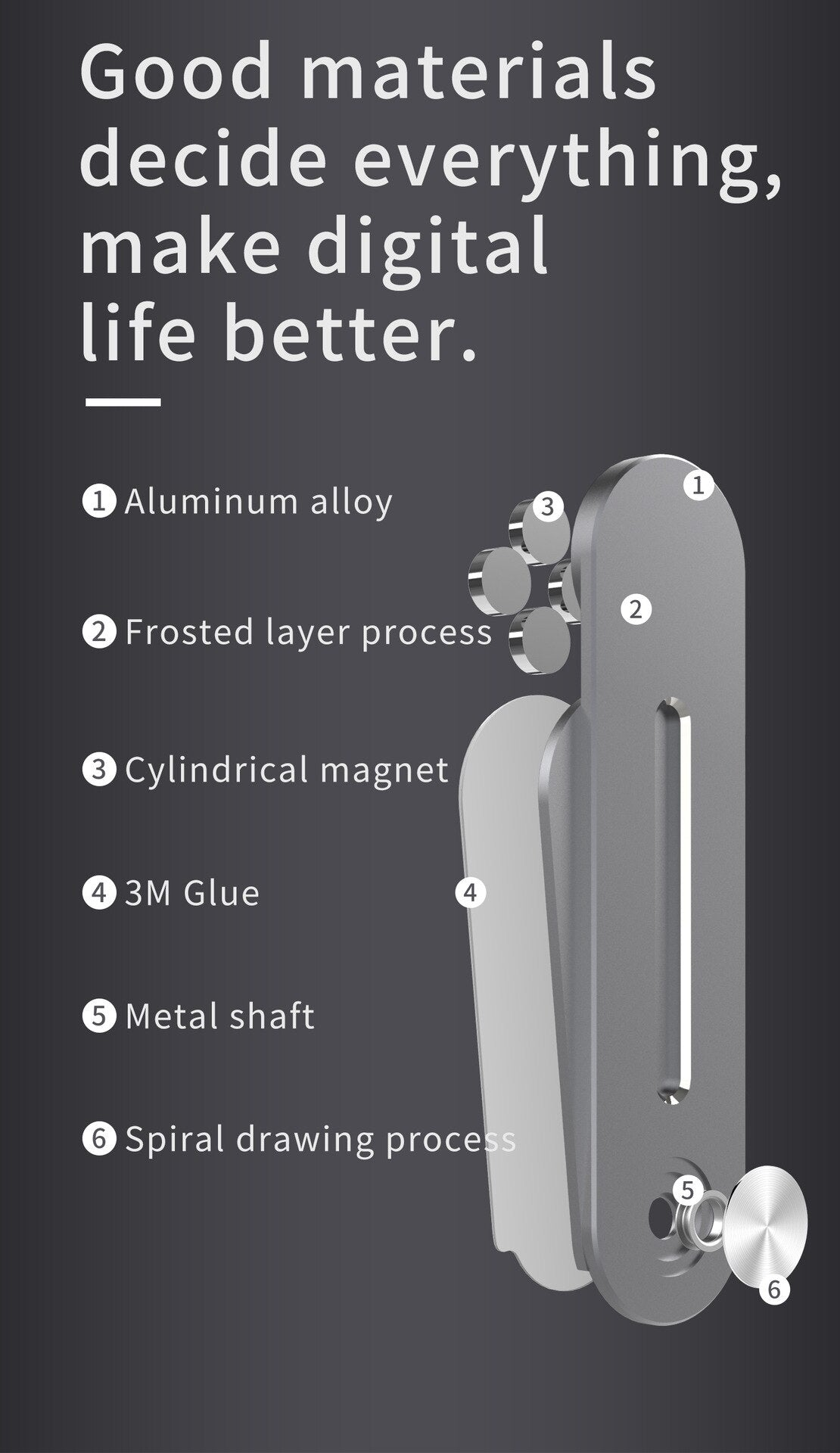 Material Features of holder