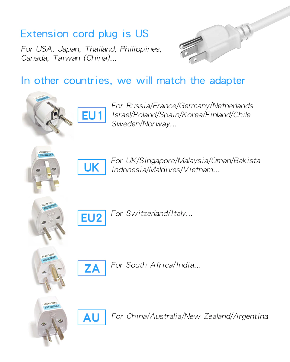 Different Adapter Cord For Countries of Power Strip