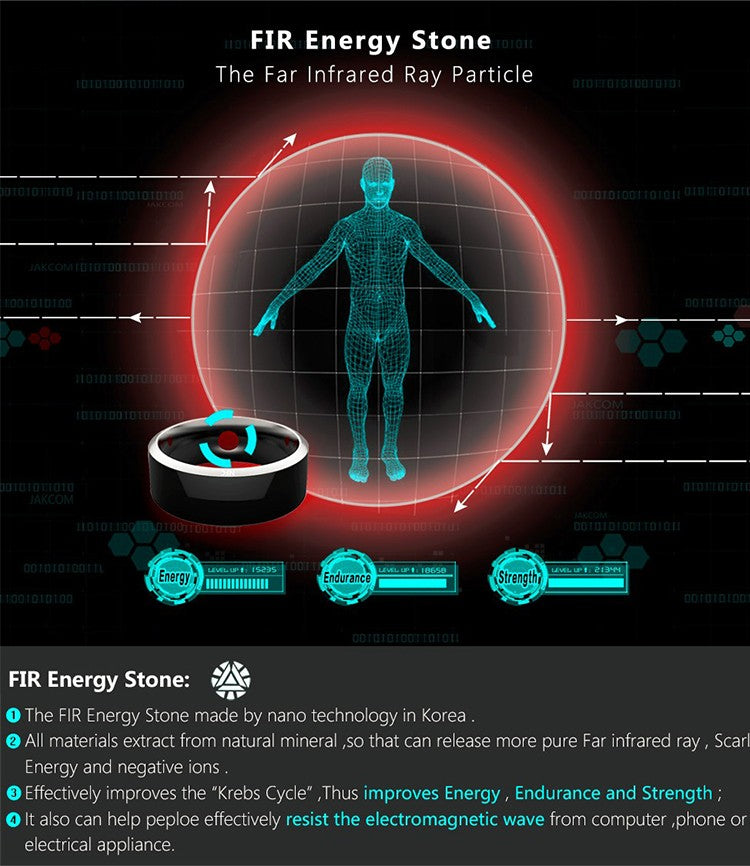 FIR Energy Stone Benefits in Smart Ring