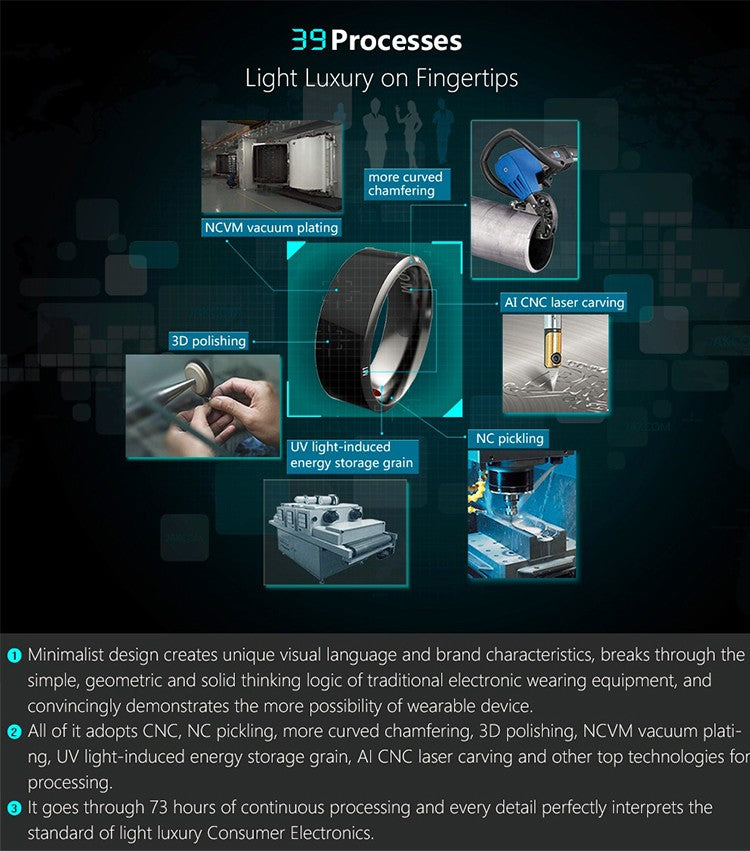 Features of Smart Ring