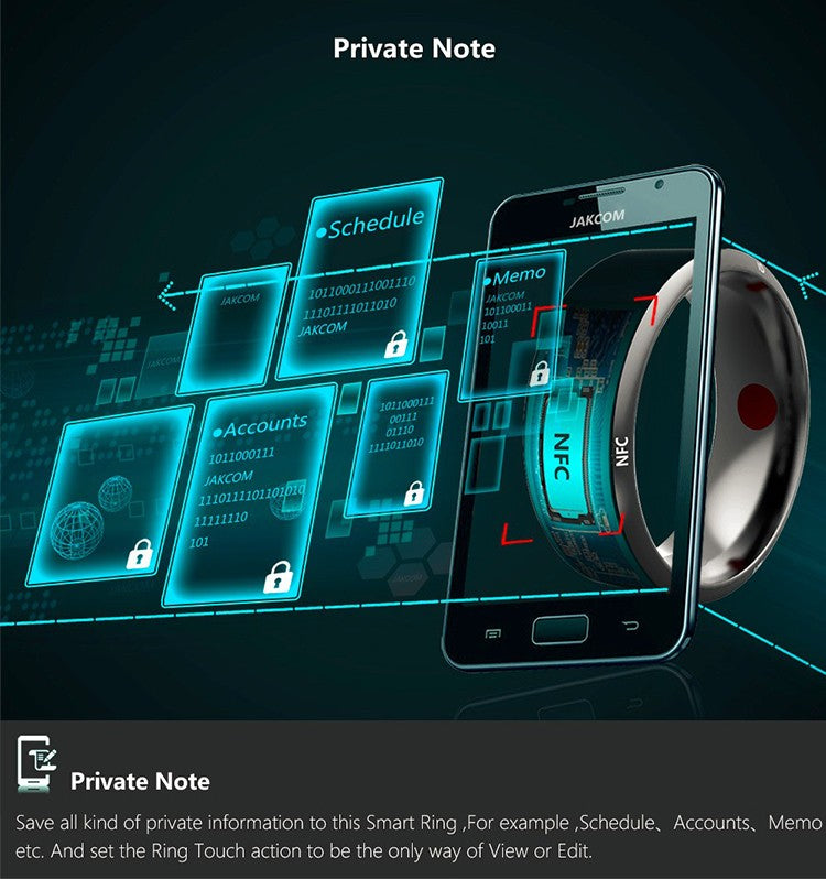 Private Note on Smart Ring