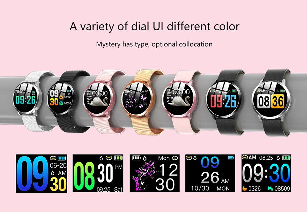 Dial; Variety of Smart Watch