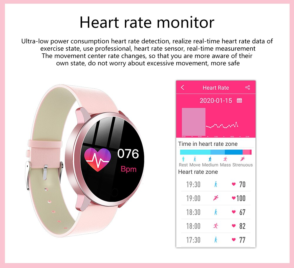 Heart Rate Monitor Of Smart Watch