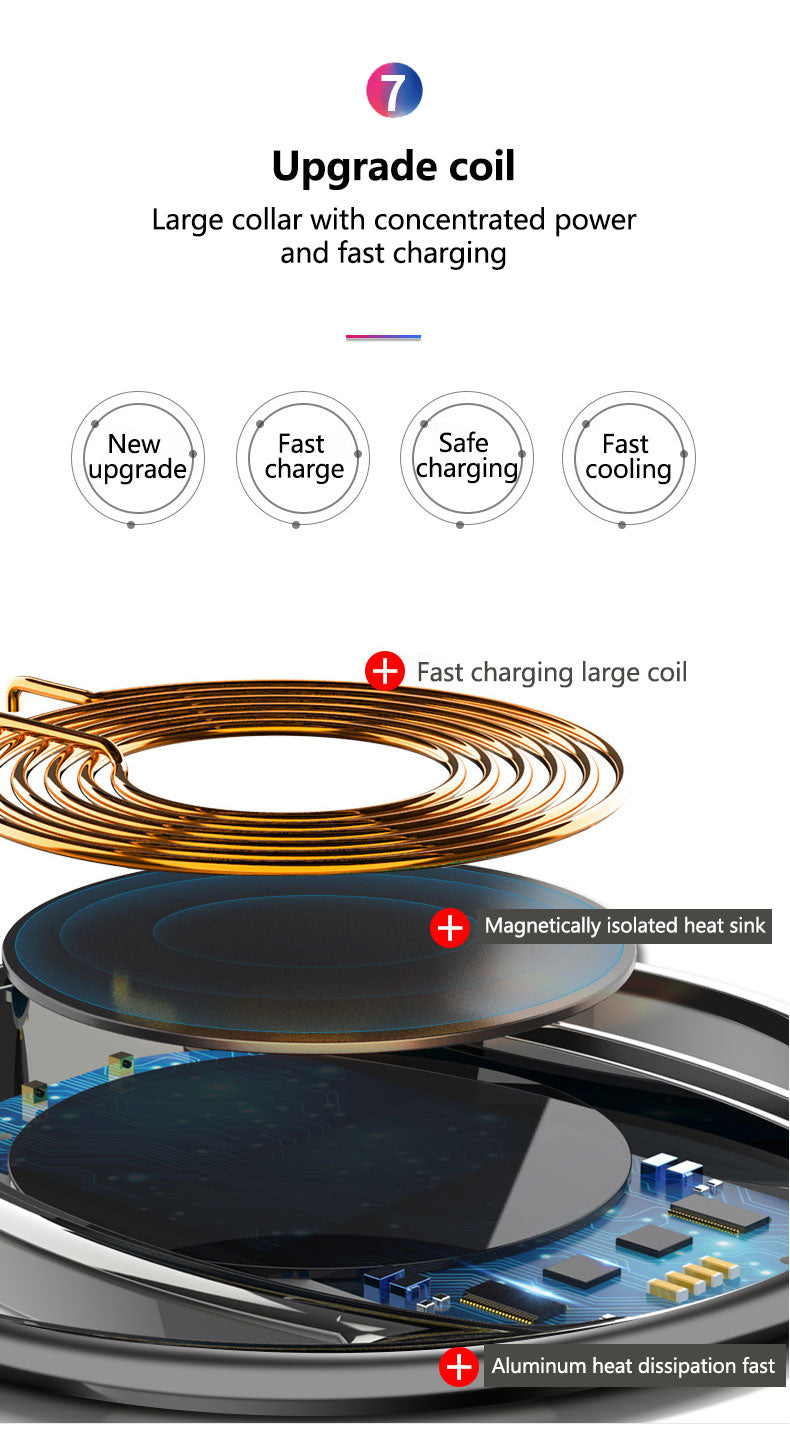 upgrade coil | smart gadget