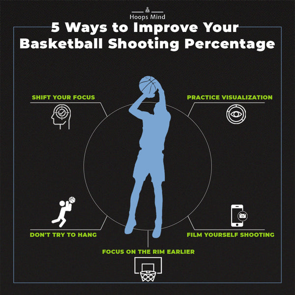 5 Ways to Improve Your Basketball Shooting Percentage