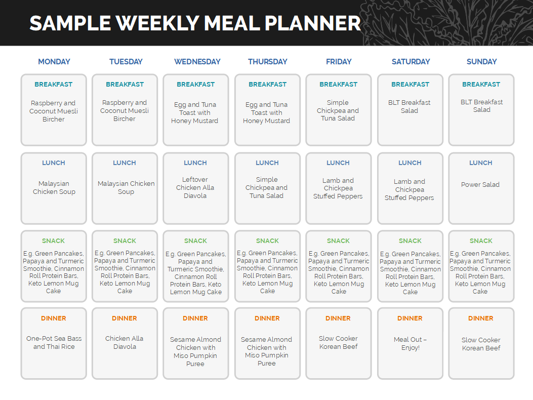 sample healthy meal plan