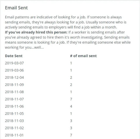 Onlinejobs.ph Background Check_Email Patterns