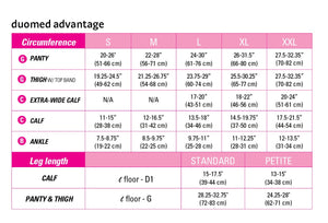 Duomed Advantage 15-20 mmHg panty open toe petite