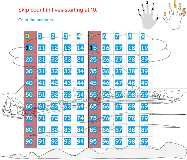 Skip Counting in Fives