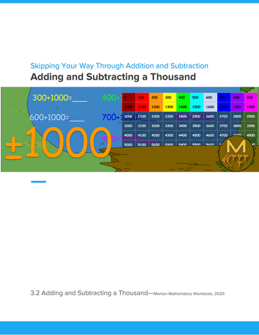 Adding and Subtracting a Thousand